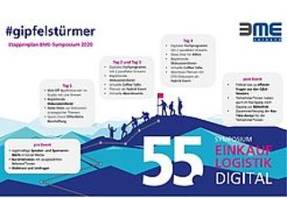 Motto des 55. BME-Symposiums digital: #gipfelstürmer
