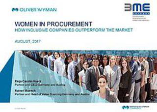 BME/Oliver-Wyman-Umfrage unter europäischen Einkaufschefs